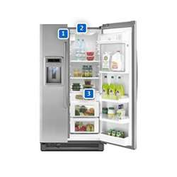 Refrigerator model number locations